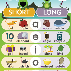 Scratch Garden Long vs. Short Vowel Sounds Poster