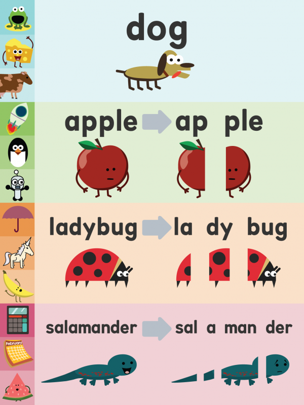 Scratch Garden Syllables Poster