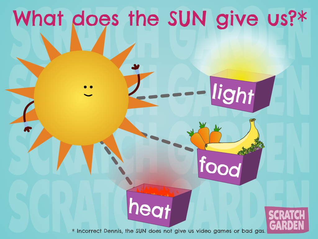 What does the sun give us?