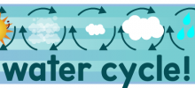 Learning About the Water Cycle
