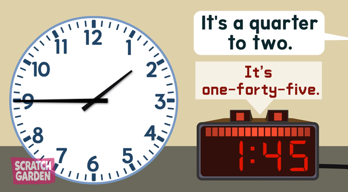 There are two ways to tell time!