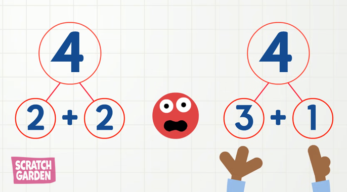 Composing Numbers Example