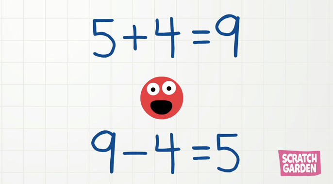 You can check your math by changing the numbers and the sign